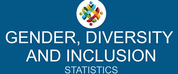 Gender, Diversity and Inclusion Statistics