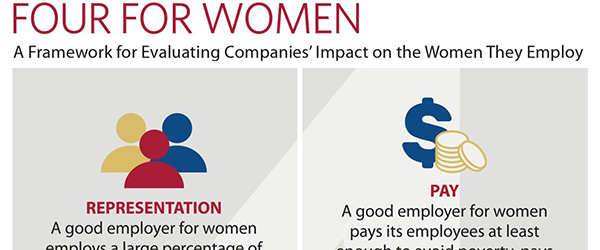 Four for Women: A Framework for Evaluating Companies' Impact on the Women They Employ